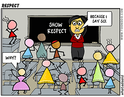 Lack of Teachers' Respect for Students